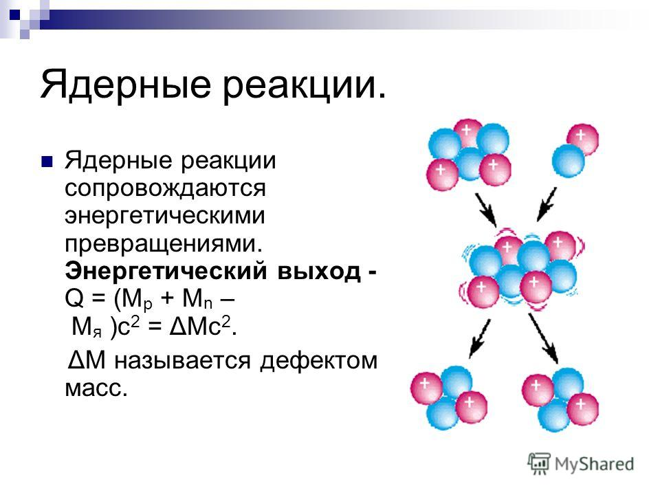 Ядерные реакции. Ядерные реакции сопровождаются энергетическими превращениями. Энергетический выход - Q = (M p + M n – M я )c 2 = ΔMc 2. ΔM называется дефектом масс.