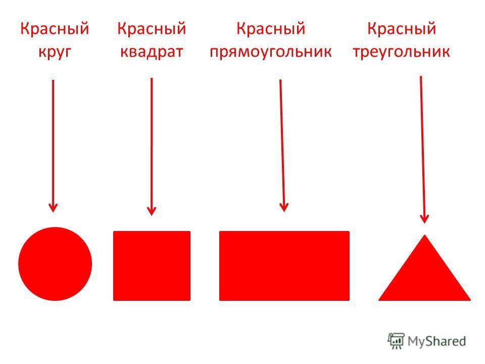 Красный квадрат Красный круг Красный прямоугольник Красный треугольник
