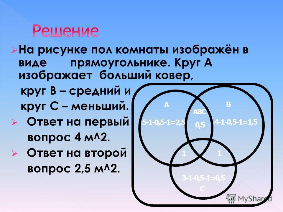 На рисунке пол комнаты изображён в виде прямоугольнике. Круг А изображает больший ковер, круг В – средний и круг С – меньший. Ответ на первый вопрос 4 м^2. Ответ на второй вопрос 2,5 м^2. А В С 5-1-0,5-1=2,5 4-1-0,5-1=1,5 3-1-0,5-1=0,5 1 1 АВС 0,5