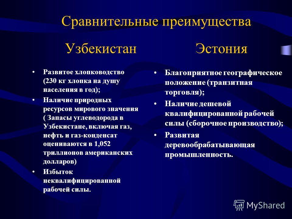 Сравнительные преимущества Узбекистан Эстония Развитое хлопководство (230 кг хлопка на душу населения в год); Наличие природных ресурсов мирового значения ( Запасы углеводорода в Узбекистане, включая газ, нефть и газ-конденсат оцениваются в 1,052 три
