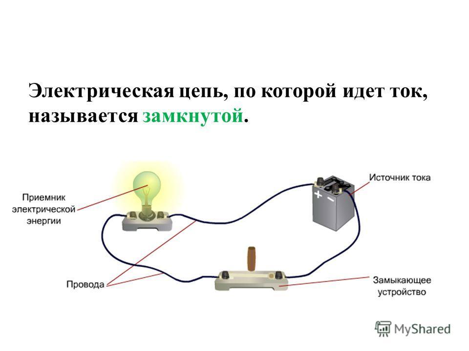 Электрическая цепь, по которой