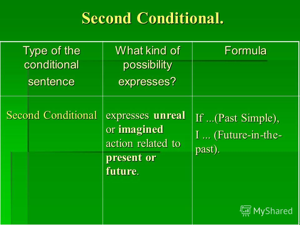 Second Conditional. Type of the conditional sentence Second Conditional What kind of possibility expresses? expresses unreal or imagined action related to present or future. Formula If...(Past Simple), I... (Future-in-the- past).