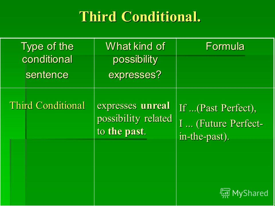 Third Conditional. Type of the conditional sentence Third Conditional What kind of possibility expresses? expresses unreal possibility related to the past. Formula If...(Past Perfect), I... (Future Perfect- in-the-past).