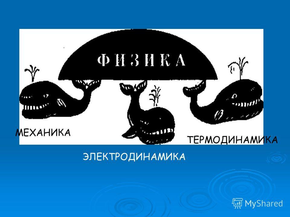 МЕХАНИКА ЭЛЕКТРОДИНАМИКА ТЕРМОДИНАМИКА