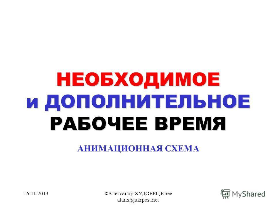 16.11.2013©Александр ХУДОБЕЦ Киев alanx@ukrpost.net 1 НЕОБХОДИМОЕ и ДОПОЛНИТЕЛЬНОЕ РАБОЧЕЕ ВРЕМЯ АНИМАЦИОННАЯ СХЕМА