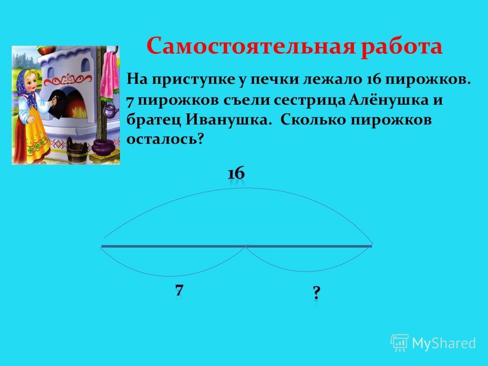 Самостоятельная работа На приступке у печки лежало 16 пирожков. 7 пирожков съели сестрица Алёнушка и братец Иванушка. Сколько пирожков осталось?