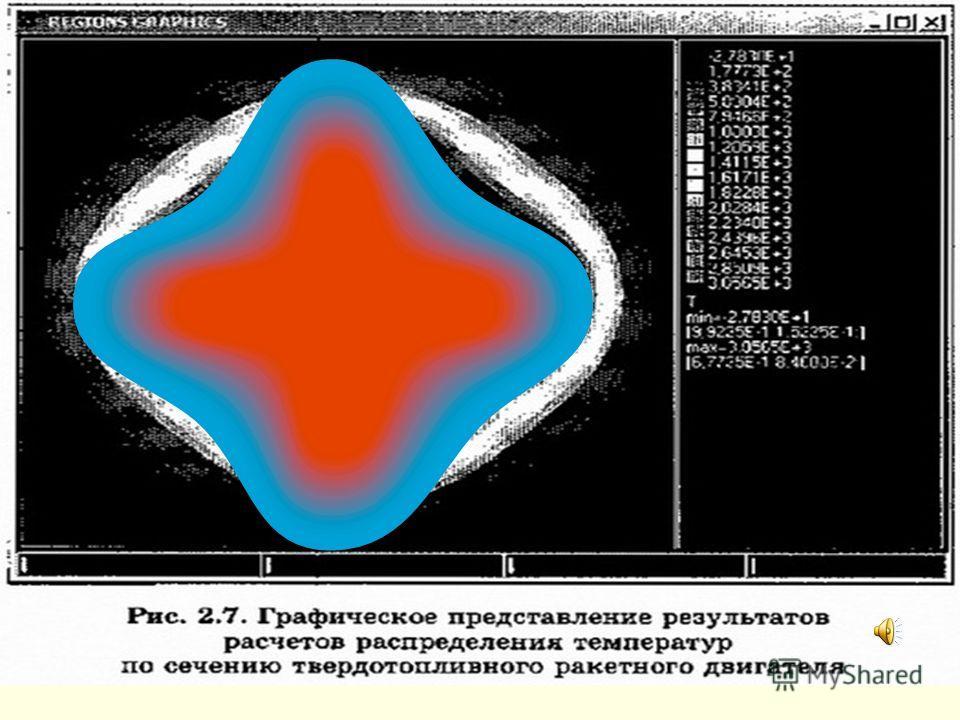 Визуализация результатов расчета Важным свойством компьютерных математических и графических моделей является возможность визуализации расчетов. Этим целям служит использование компьютерной графики.графики.