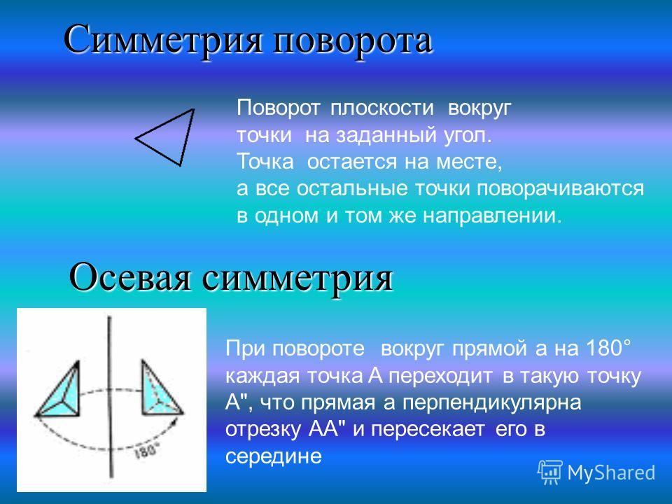 Симметрия поворота Поворот плоскости вокруг точки на заданный угол. Точка остается на месте, а все остальные точки поворачиваются в одном и том же направлении. Осевая симметрия При повороте вокруг прямой a на 180° каждая точка A переходит в такую точ
