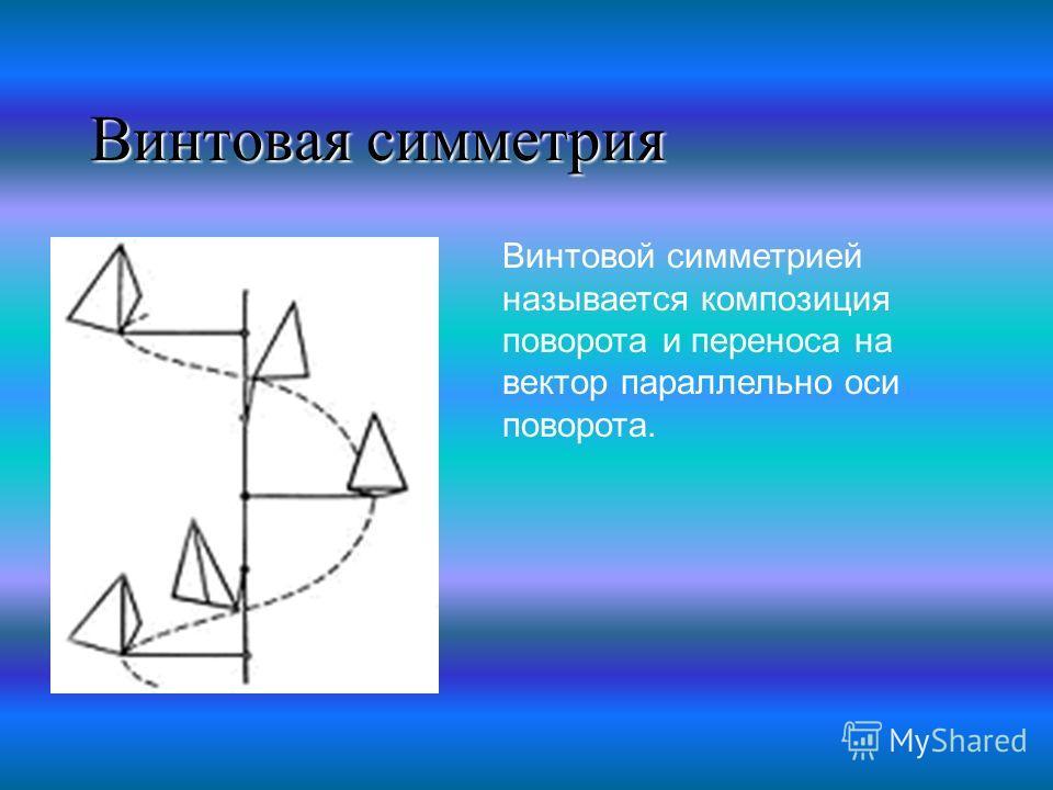 Винтовая симметрия Винтовой симметрией называется композиция поворота и переноса на вектор параллельно оси поворота.