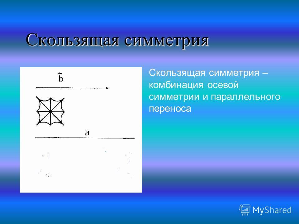 Скользящая симметрия Скользящая симметрия – комбинация осевой симметрии и параллельного переноса