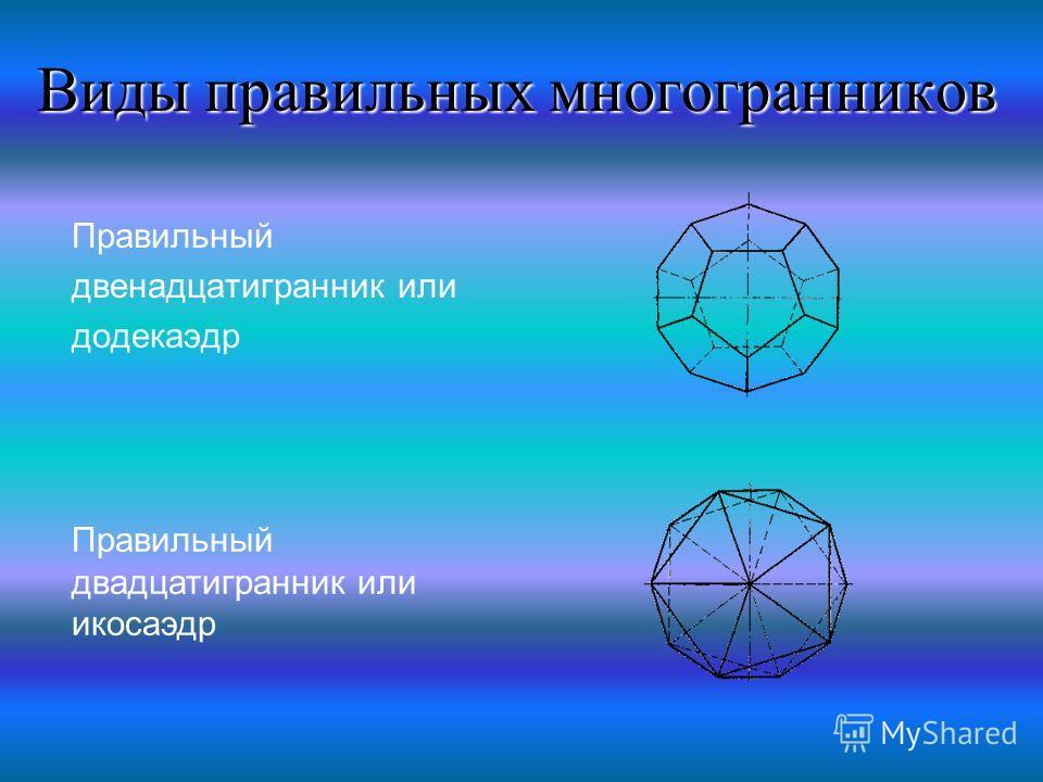 Виды правильных многогранников Правильный двенадцатигранник или додекаэдр Правильный двадцатигранник или икосаэдр