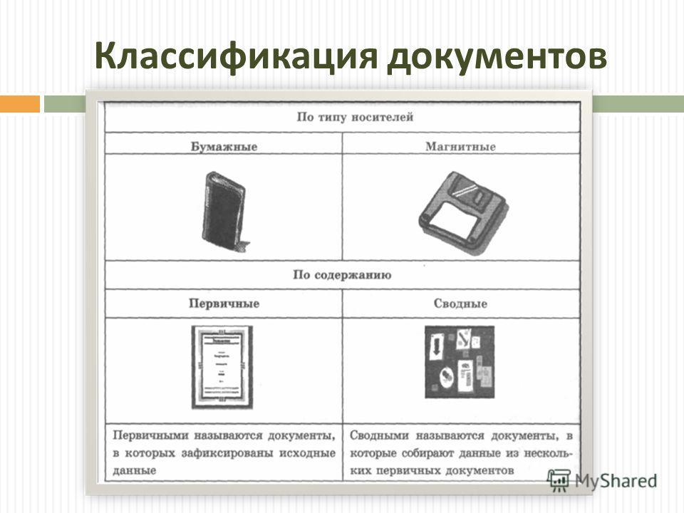 Классификация документов