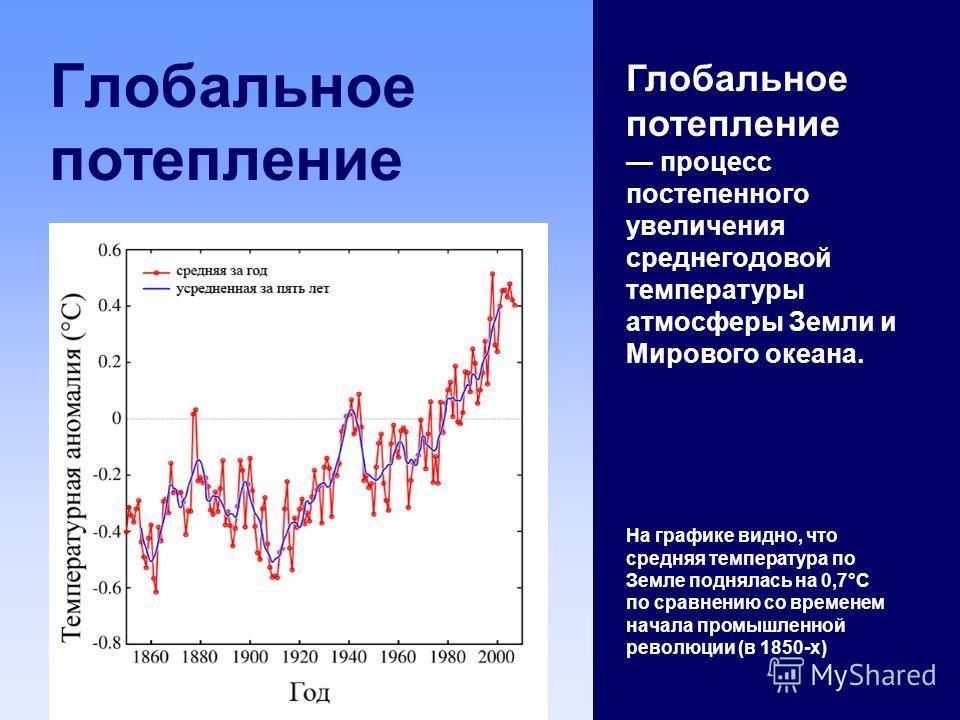 Глобальное потепление Глобальное потепление процесс постепенного увеличения среднегодовой температуры атмосферы Земли и Мирового океана. На графике видно, что средняя температура по Земле поднялась на 0,7°C по сравнению со временем начала промышленно