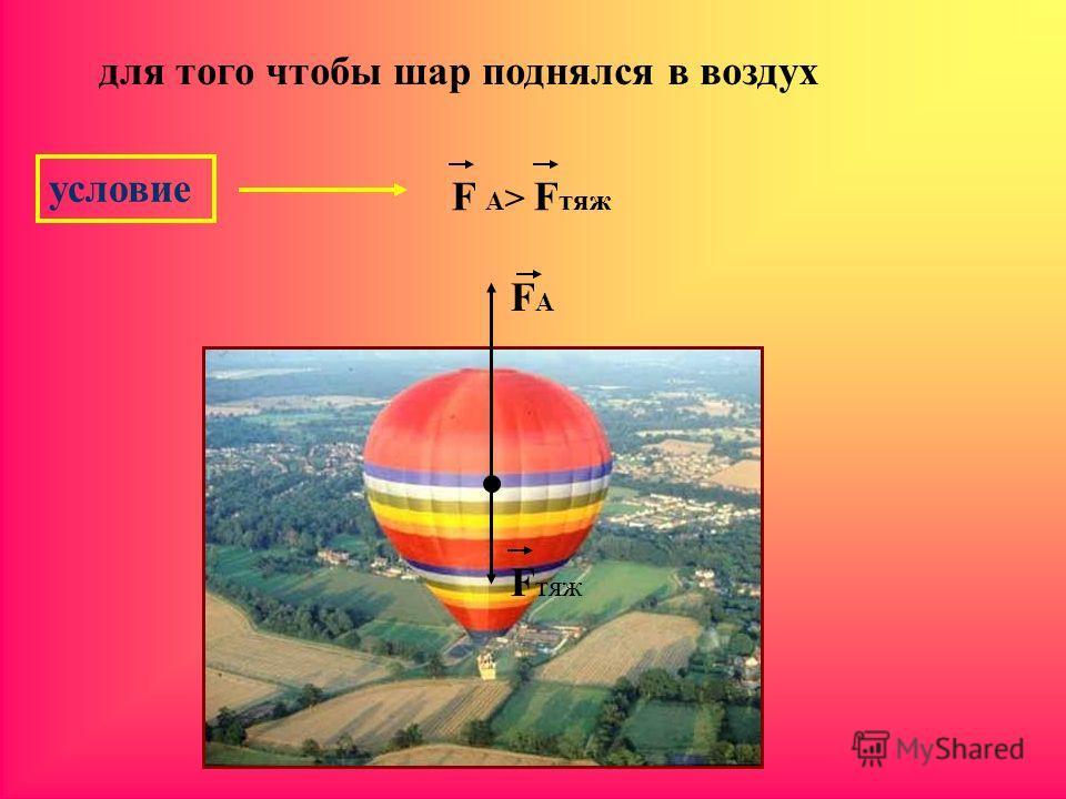 для того чтобы шар поднялся в воздух условие F А > F тяж F тяж FАFА