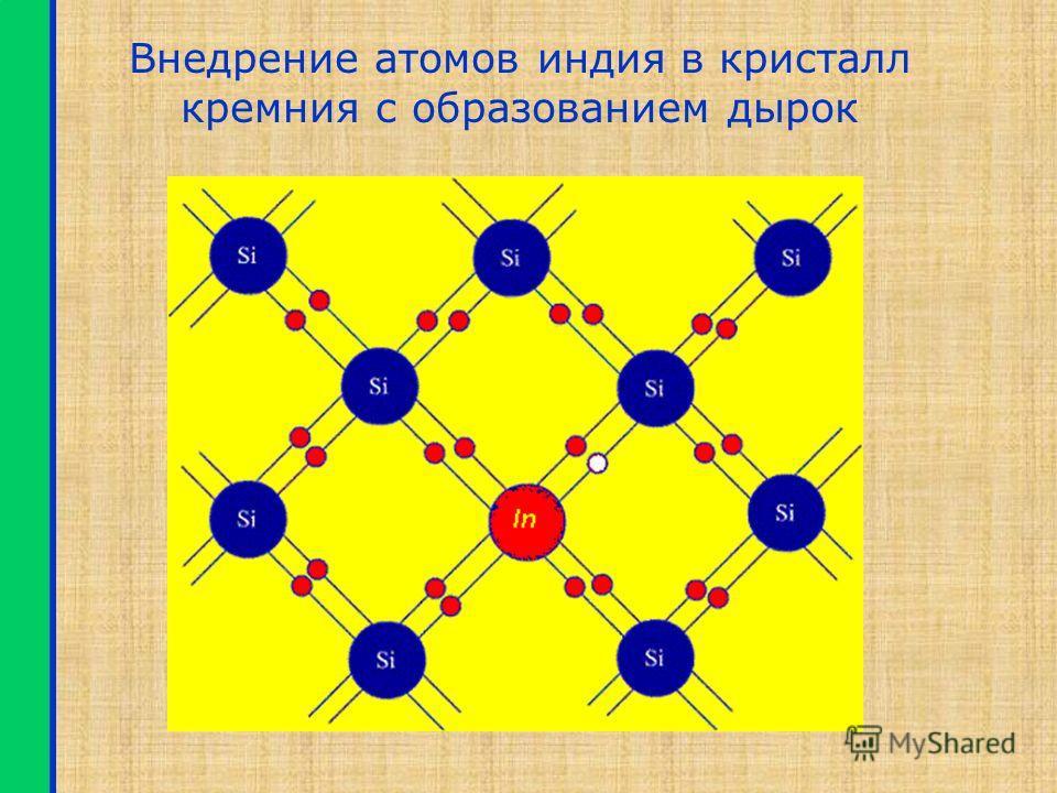 Примесь, которая образует свободные элект- роны, называется донорной, а полупроводник с такой примесью называется полупроводником n- типа (от слова negative – отрицательный). Для получения полупроводника с дырочной проводимостью в него внедряют элеме