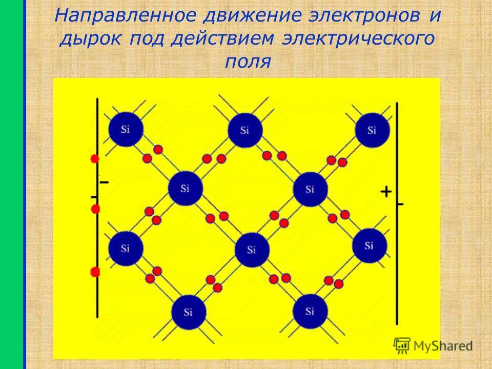 Когда электрон уходит со своего места в кристалле, он становится свободной частицей и движется в кристалле хаотически. Оставленное электроном место называют «дыркой». На место дырки приходит валентный электрон, расположенный поблизости, при этом обра