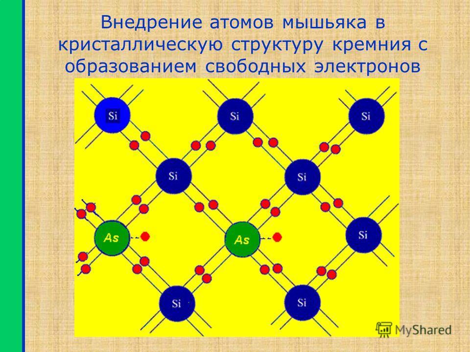 Количество электронов и дырок в чистом полупроводнике невелико, и поэтому ток в нём очень слабый. Для увеличения количества свободных заряженных частиц в полупроводник внедряются примеси. При этом используется технология, позволяющая атомам примеси з