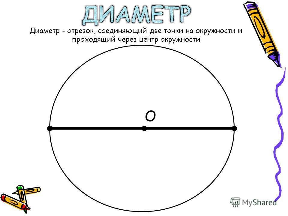 Из Учебника Геометрия 9 Класс Тему Окружность