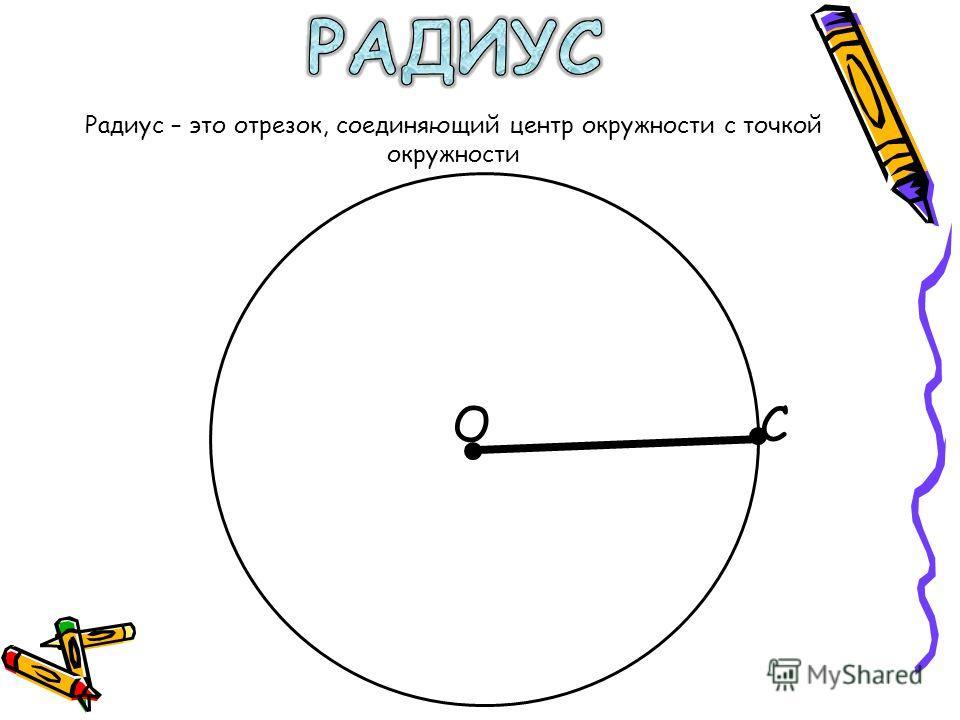 ОС Радиус – это отрезок, соединяющий центр окружности с точкой окружности