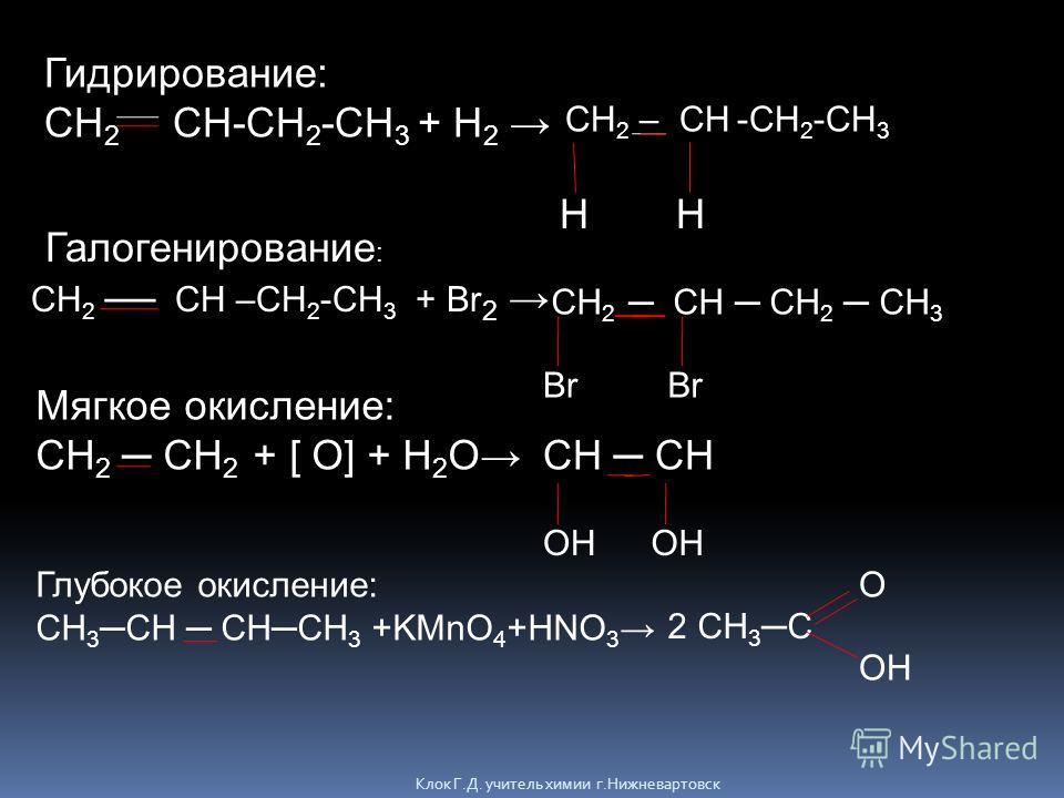 Клок Г.Д. учитель химии г.Нижневартовск Гидрирование: CH 2 CH-CH 2 -CH 3 + H 2 CH 2 – CH -CH 2 -CH 3 Галогенирование : CH 2 CH –CH 2 -CH 3 + Br 2 НН CH 2 CH CH 2 CH 3 Br Мягкое окисление: CH 2 CH 2 + [ O] + H 2 O CH OH Глубокое окисление: CH 3 CH CHC