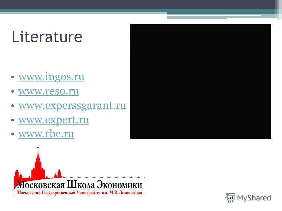 Literature www.ingos.ru www.reso.ru www.experssgarant.ru www.expert.ru www.rbc.ru