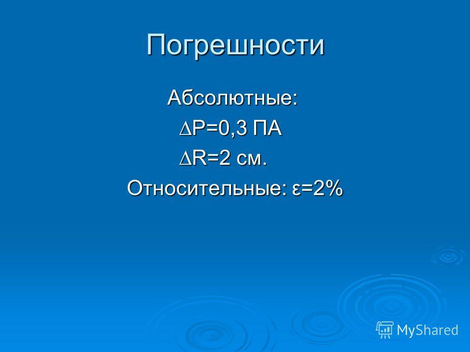 Погрешности Абсолютные: Абсолютные: P=0,3 ПА P=0,3 ПА R=2 см. R=2 см. Относительные: ε=2% Относительные: ε=2%