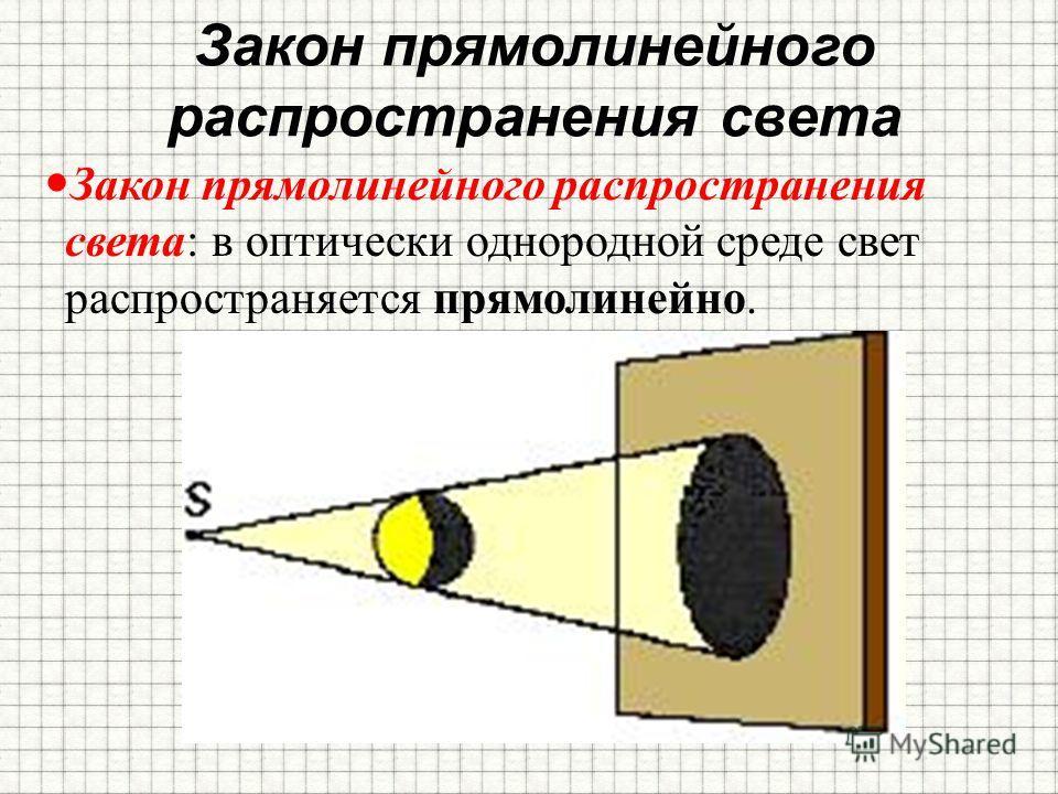 Закон прямолинейного распространения света Закон прямолинейного распространения света: в оптически однородной среде свет распространяется прямолинейно.