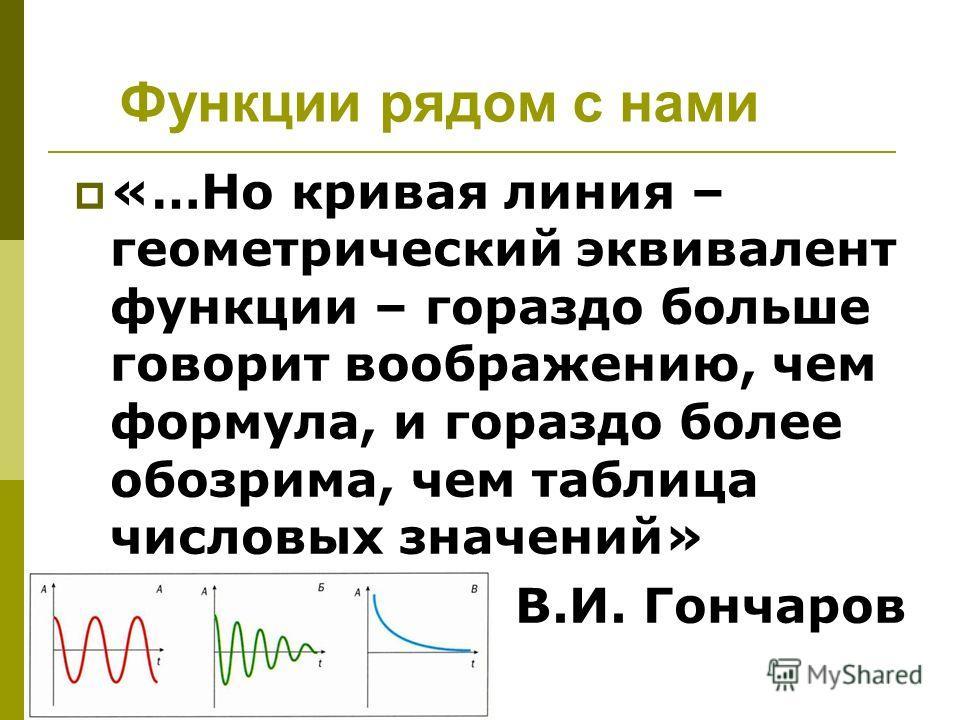 Функции рядом с нами «…Но кривая линия – геометрический эквивалент функции – гораздо больше говорит воображению, чем формула, и гораздо более обозрима, чем таблица числовых значений» В.И. Гончаров