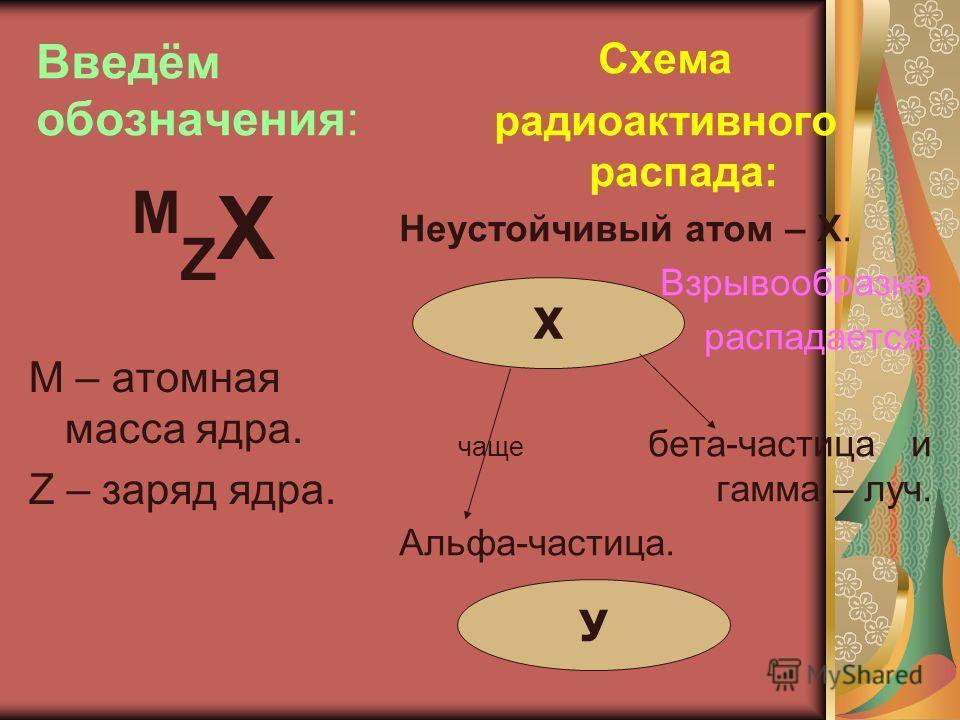 Введём обозначения: MZХMZХ М – атомная масса ядра. Z – заряд ядра. Схема радиоактивного распада: Неустойчивый атом – Х. Взрывообразно распадается. чаще бета-частица и гамма – луч. Альфа-частица. Х У