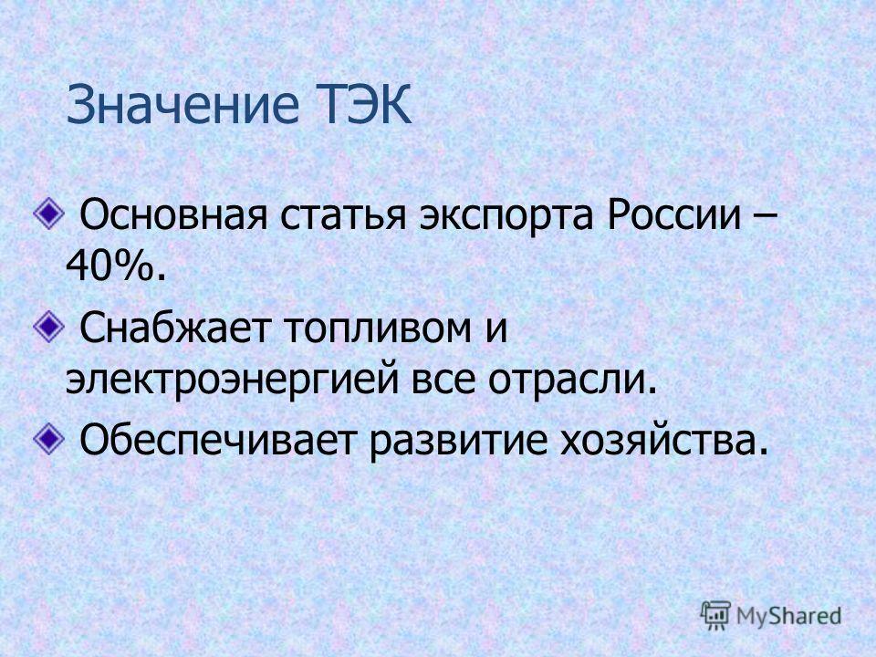 Значение ТЭК Основная статья экспорта России – 40%. Снабжает топливом и электроэнергией все отрасли. Обеспечивает развитие хозяйства.