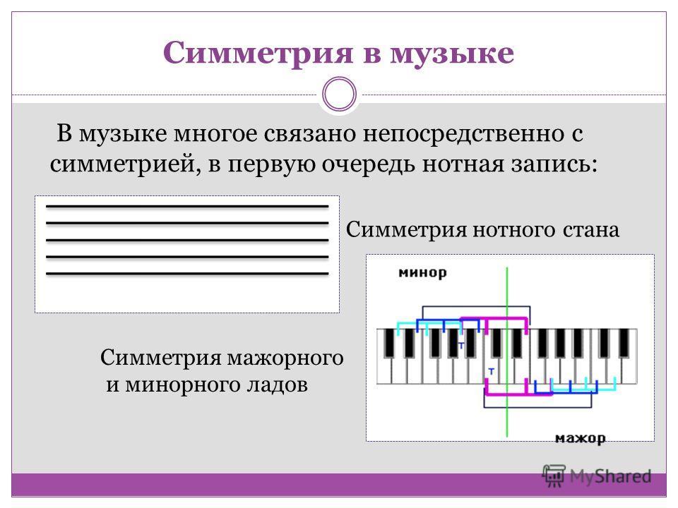 Симметрия в музыке В музыке многое связано непосредственно с симметрией, в первую очередь нотная запись: Симметрия нотного стана Симметрия мажорного и минорного ладов