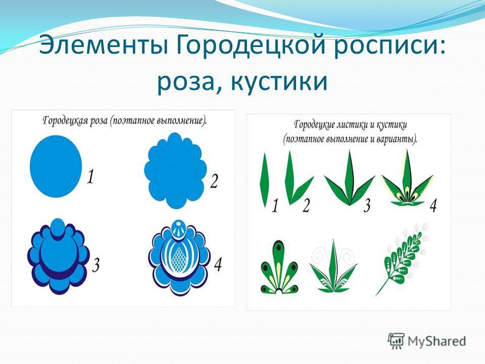 Элементы Городецкой росписи: роза, кустики