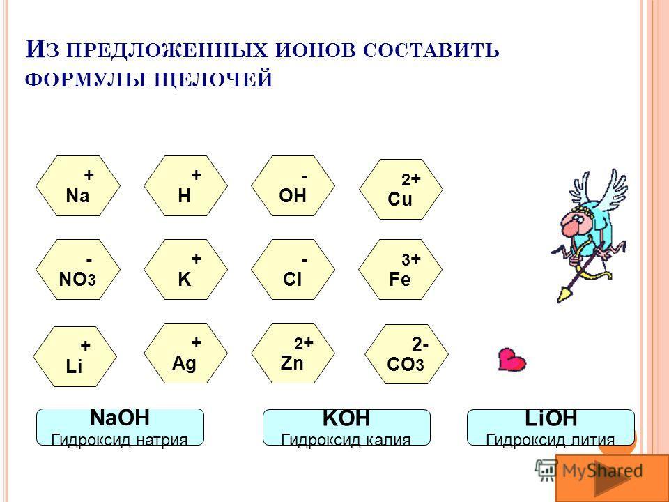 П ОКАЖИТЕ ВЫИГРЫШНЫЙ ПУТЬ, КОТОРЫЙ СОСТАВЛЯЮТ ФОРМУЛЫ ОСНОВАНИЙ. Cu(OH) 2 NaOHFe(OH)3KOH Ca(OH) 2 Na 2 OBaO CuCl 2 NiSO 4 Cr(OH) 3 CO 2 PbO H 2 SO 4 LiOH HClZnO