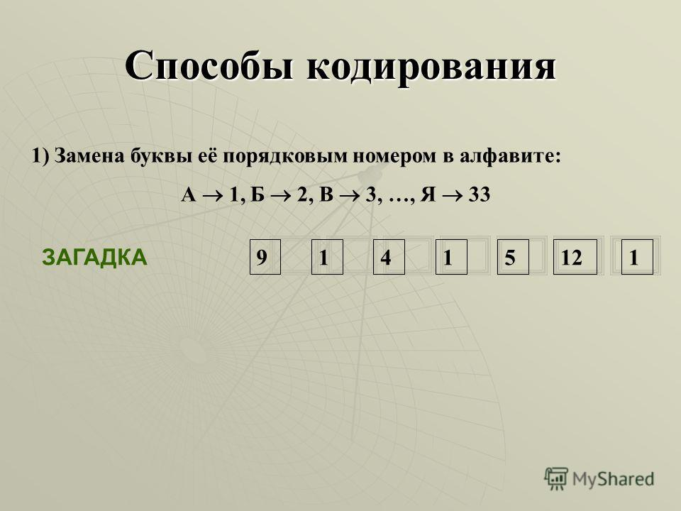 1) Замена буквы её порядковым номером в алфавите: А 1, Б 2, В 3, …, Я 33 ЗАГАДКА Способы кодирования 91415121