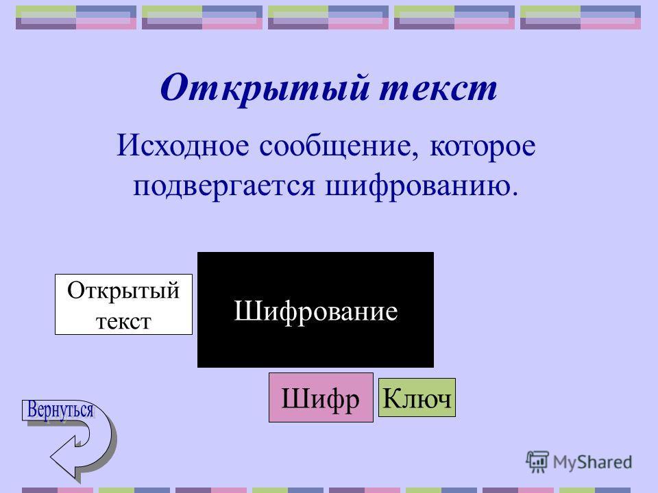 Открытый текст Исходное сообщение, которое подвергается шифрованию. Открытый текст Ключ Шифр Шифртекст (Криптограмма) Шифрование
