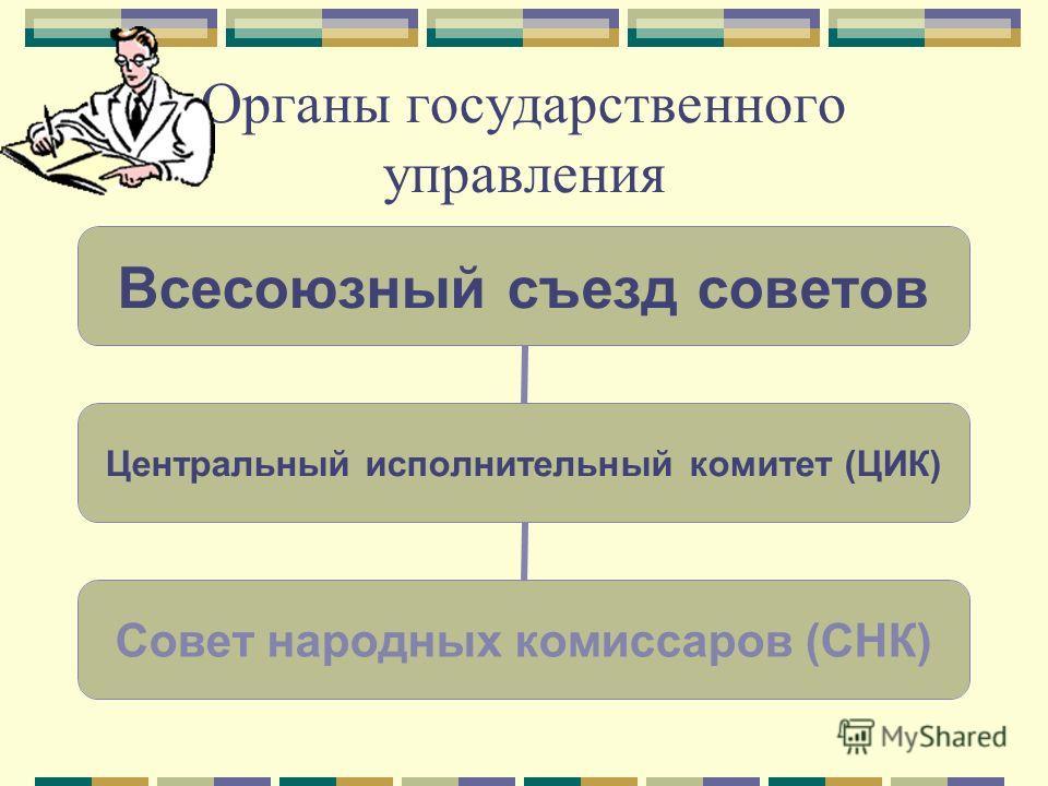 Органы государственного управления Всесоюзный съезд советов Центральный исполнительный комитет (ЦИК) Совет народных комиссаров (СНК)