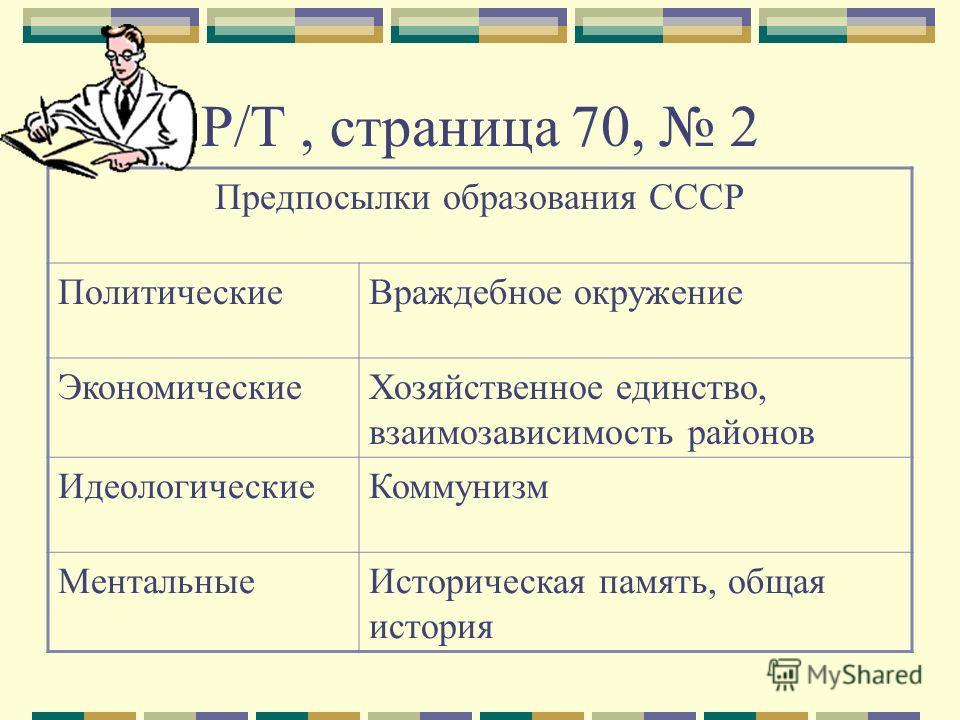 Р/Т, страница 70, 2 Предпосылки образования СССР ПолитическиеВраждебное окружение ЭкономическиеХозяйственное единство, взаимозависимость районов ИдеологическиеКоммунизм МентальныеИсторическая память, общая история