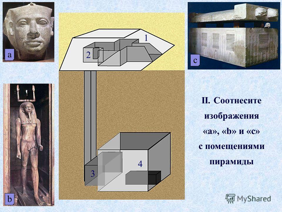 II. Соотнесите изображения «a», «b» и «c» с помещениями пирамиды b a c 1 2 3 4