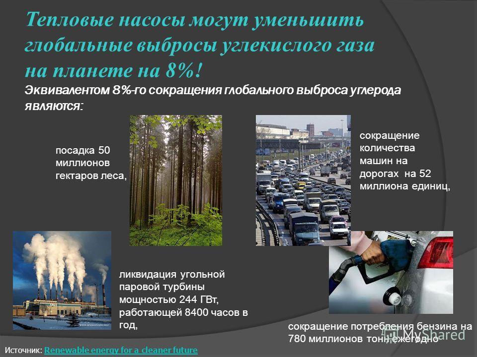 Тепловые насосы могут уменьшить глобальные выбросы углекислого газа на планете на 8%! Эквивалентом 8%-го сокращения глобального выброса углерода являются: посадка 50 миллионов гектаров леса, сокращение количества машин на дорогах на 52 миллиона едини