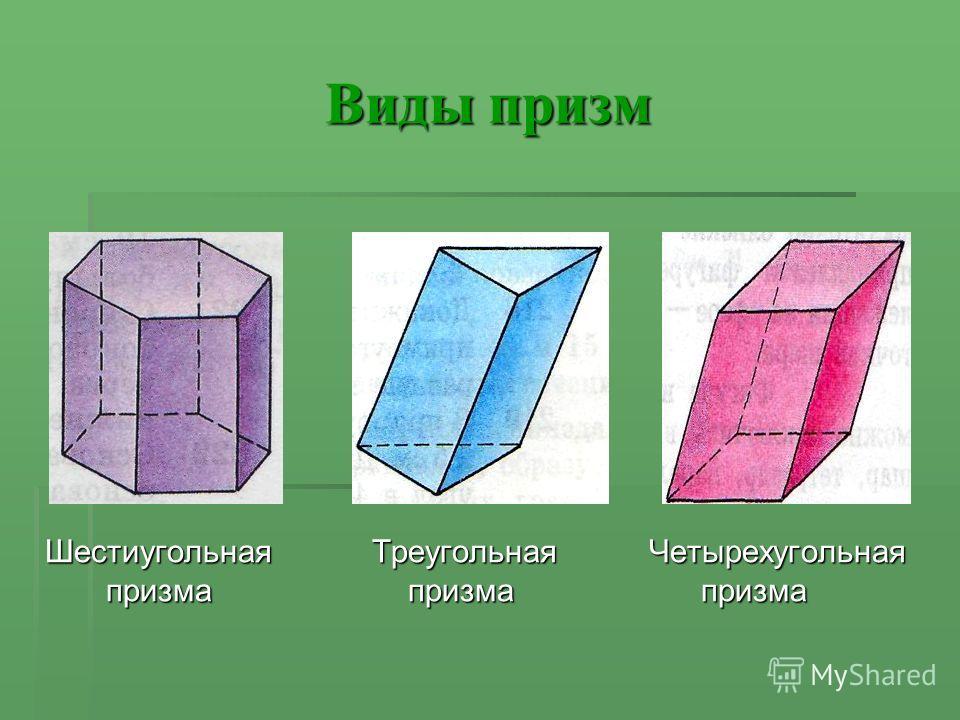 Виды призм Шестиугольная Треугольная Четырехугольная призма призма призма Шестиугольная Треугольная Четырехугольная призма призма призма