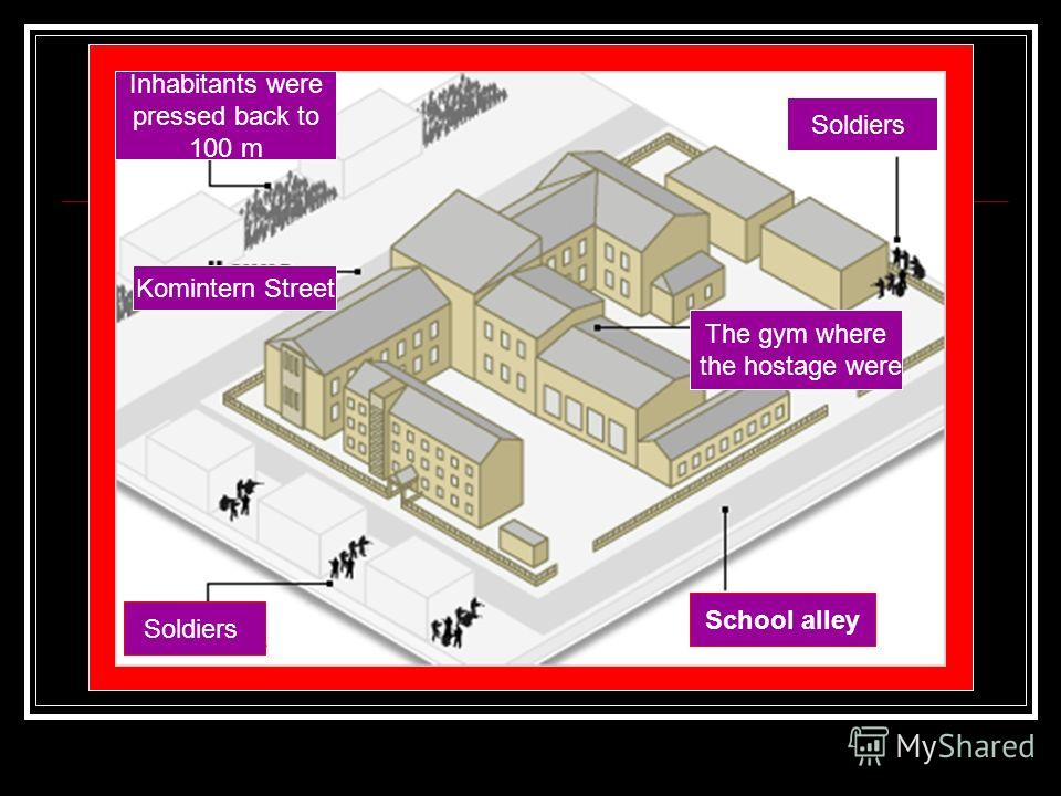 School alley Soldiers Komintern Street Inhabitants were pressed back to 100 m Soldiers The gym where the hostage were