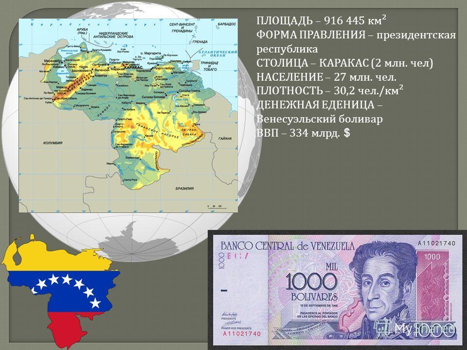 ПЛОЩАДЬ – 916 445 км² ФОРМА ПРАВЛЕНИЯ – президентская республика СТОЛИЦА – КАРАКАС (2 млн. чел) НАСЕЛЕНИЕ – 27 млн. чел. ПЛОТНОСТЬ – 30,2 чел./км² ДЕНЕЖНАЯ ЕДЕНИЦА – Венесуэльский боливар ВВП – 334 млрд. $