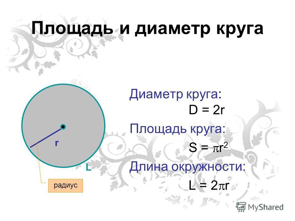 Площадь и диаметр круга Диаметр круга: D = 2r Площадь круга: S = r 2 Длина окружности: L = 2 r r L радиус