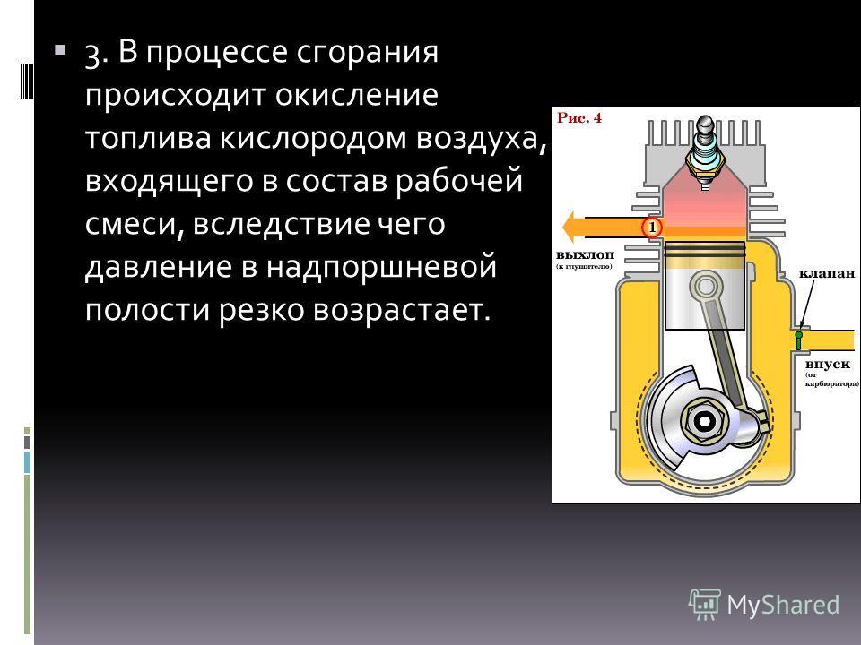 3. В процессе сгорания происходит окисление топлива кислородом воздуха, входящего в состав рабочей смеси, вследствие чего давление в надпоршневой полости резко возрастает.