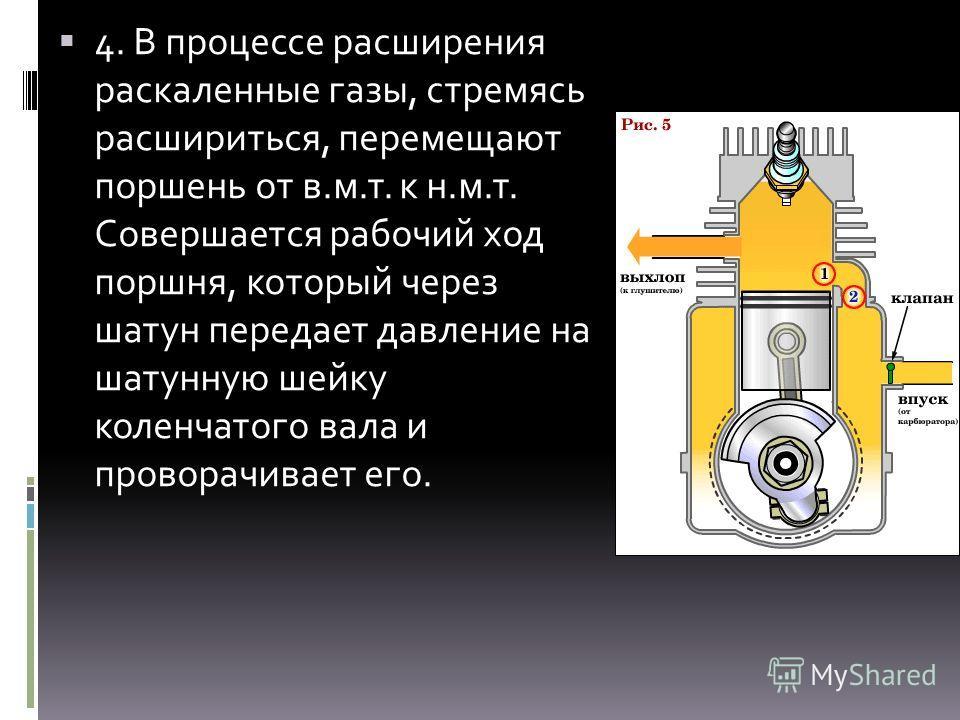 4. В процессе расширения раскаленные газы, стремясь расшириться, перемещают поршень от в.м.т. к н.м.т. Совершается рабочий ход поршня, который через шатун передает давление на шатунную шейку коленчатого вала и проворачивает его.