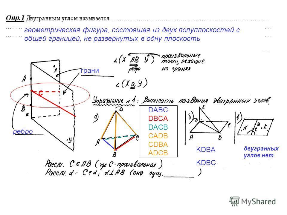 геометрическая фигура, состоящая из двух полуплоскостей с общей границей, не развернутых в одну плоскость DABC DBCA DACB CADB CDBA ADCB ребро грани KDBA KDBC двугранных углов нет С