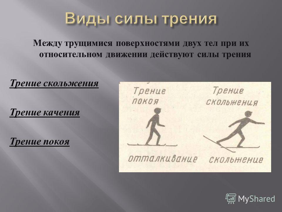 Между трущимися поверхностями двух тел при их относительном движении действуют силы трения Трение скольжения Трение качения Трение покоя