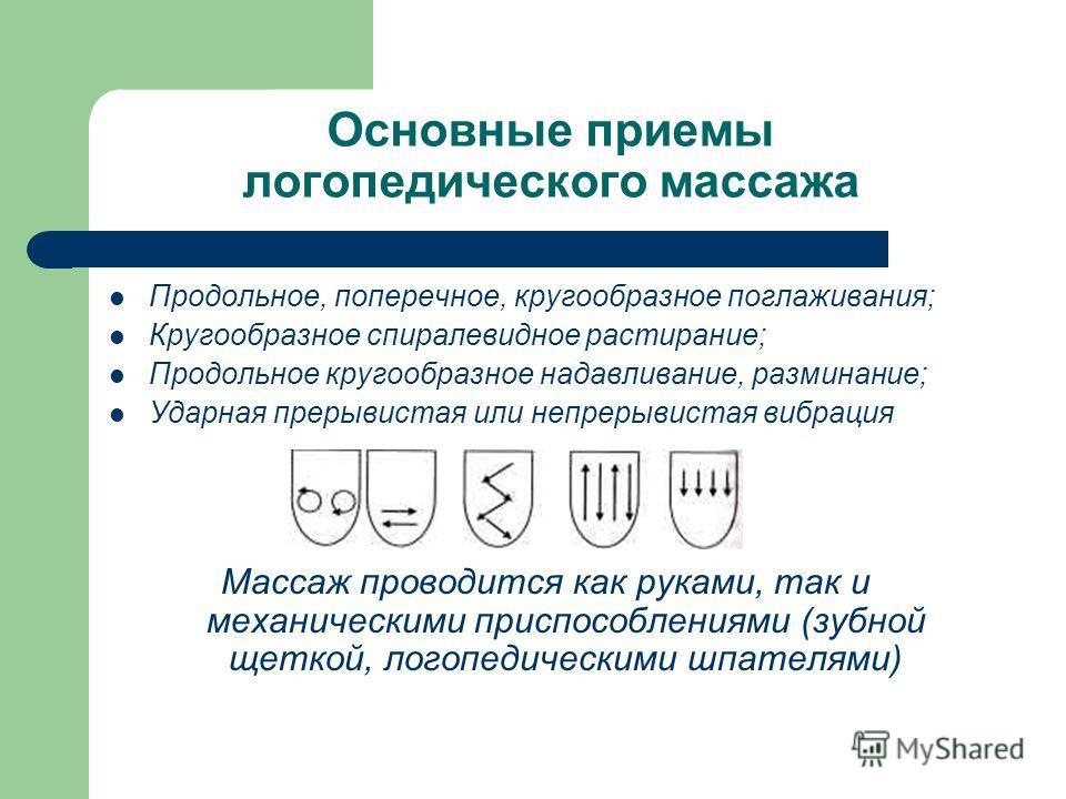Основные приемы логопедического массажа Продольное, поперечное, кругообразное поглаживания; Кругообразное спиралевидное растирание; Продольное кругообразное надавливание, разминание; Ударная прерывистая или непрерывистая вибрация Массаж проводится ка