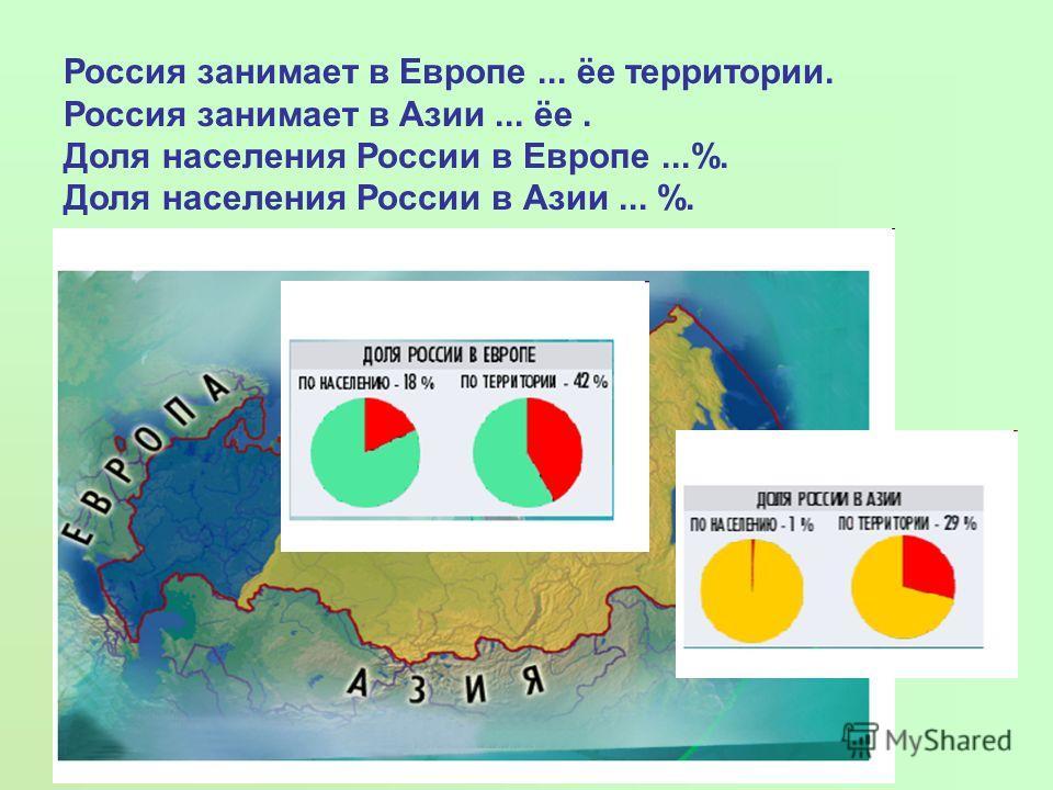 Россия занимает в Европе... ёе территории. Россия занимает в Азии... ёе. Доля населения России в Европе...%. Доля населения России в Азии... %.