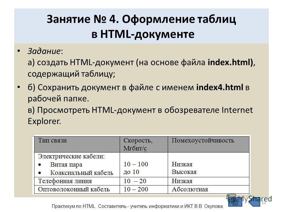 Занятие 4. Оформление таблиц в HTML-документе Задание: а) создать HTML-документ (на основе файла index.html), содержащий таблицу; б) Сохранить документ в файле с именем index4.html в рабочей папке. в) Просмотреть HTML-документ в обозревателе Internet